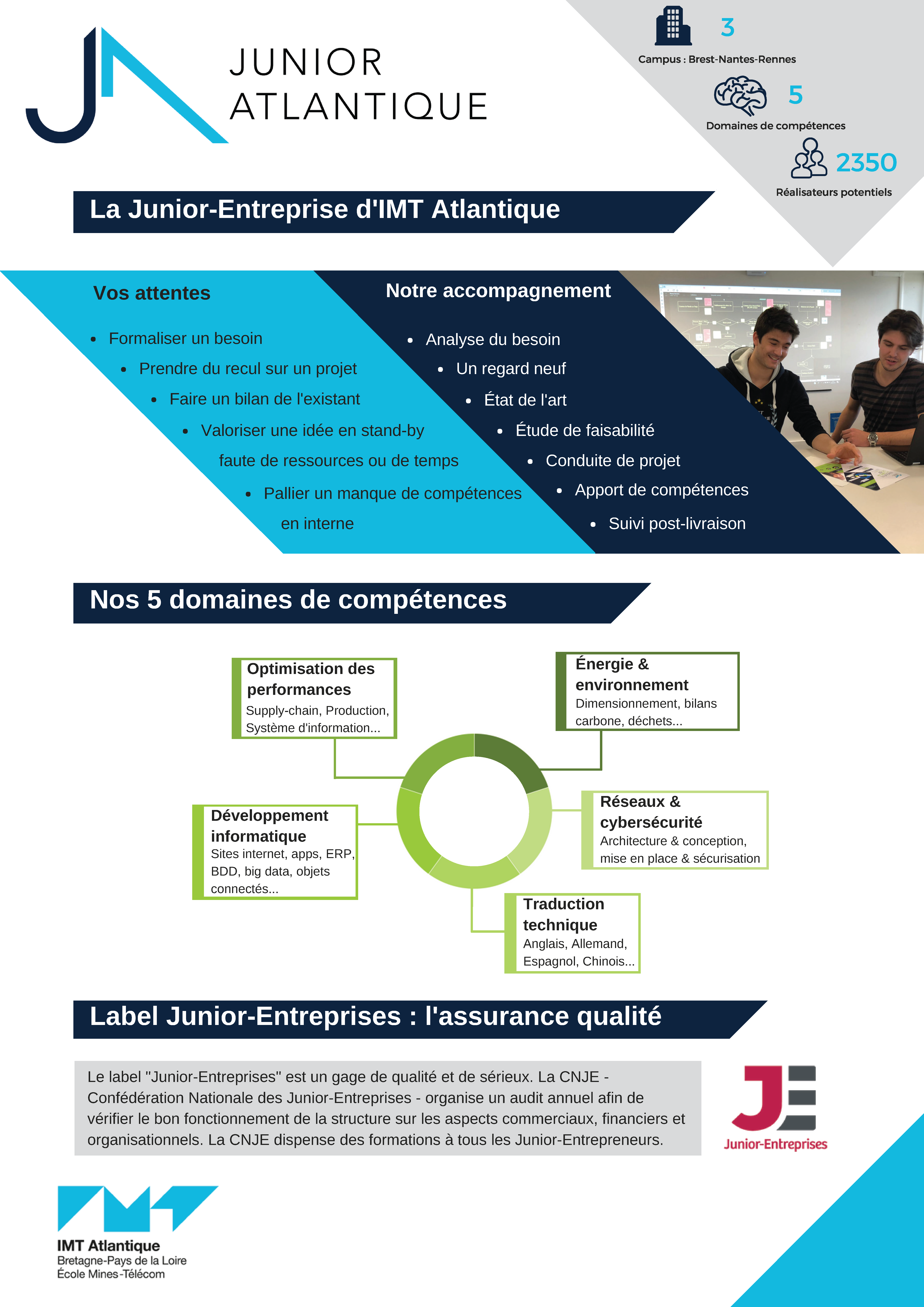 Junior Atlantique-la Junior Entreprise d'IMT Atlantique