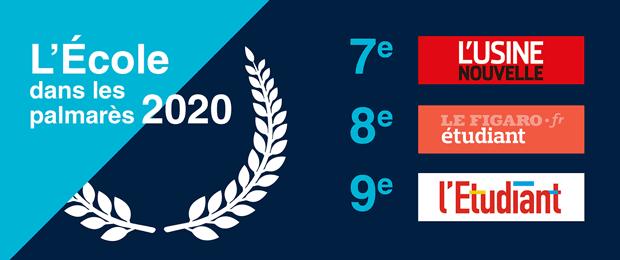 Classements des écoles d'ingénieurs : en 7ème place à L'Usine Nouvelle, 8ème place au Figaro Etudiant et 9ème à L'Étudiant