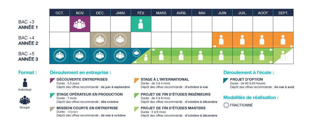 IMT-Atlantique-Schema-Stages-Nantes2017_Page_2.jpg